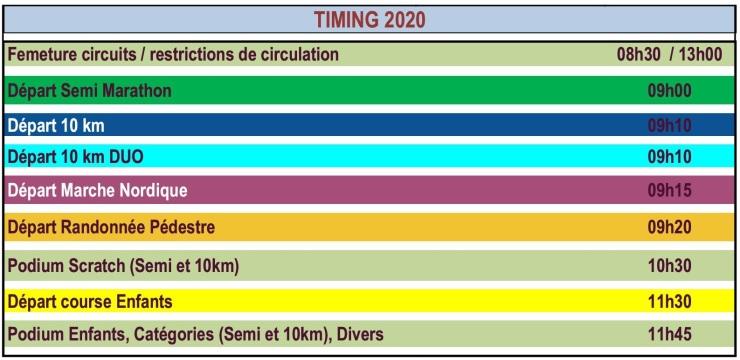 2020-03 Timing 2020
